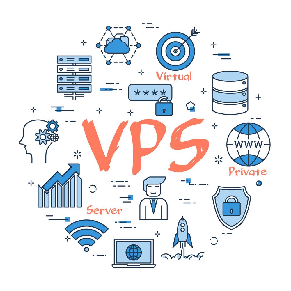 VPS cloud hosting UK