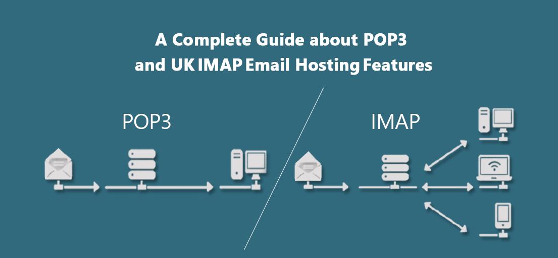 uk email only hosting