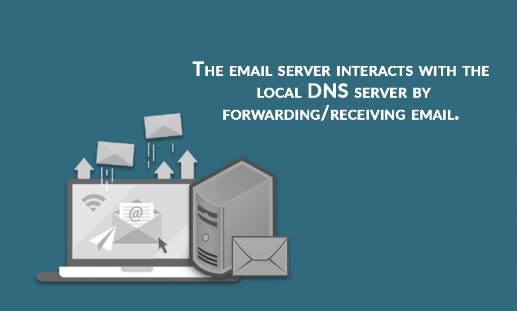 Best UK personal email hosting